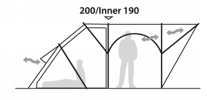 Robens Cabin 6 Personen Zelt Modell 600