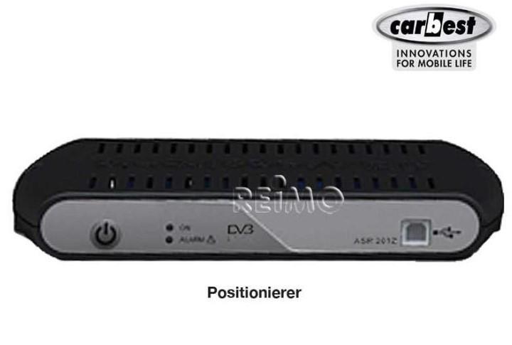 Sat Anlage Travelsat 80 HD SKEW mit Plus Panel 2 TV Anschlüsse