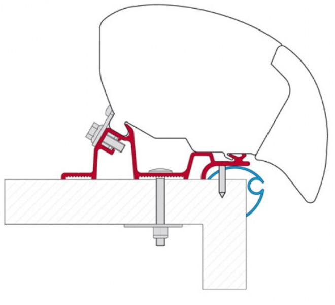 Fiamma Kit Caravan Standard für Markisen F65 und F65 S