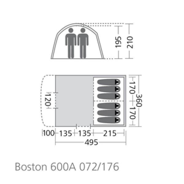 Boston 500A