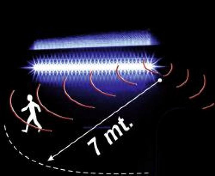LED Türbeleuchtung mit Sensor