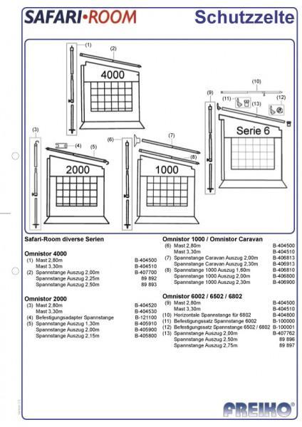 Safari-Room Seitenteil-Paar Serie 5 Auszug 2,25m Höhe medium