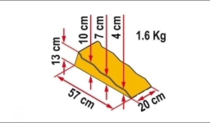Stufenkeile Fiamma Kit Level Up