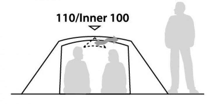 Robens 2 Personen Zelt Kestrel