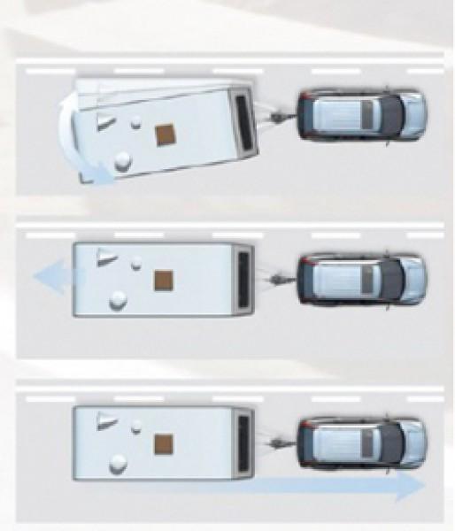 Intelligent Drive Control IDC Tandemachser 1350-1800 kg Leergewicht 1000 kg