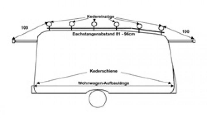 Nellen Wohnwagen Schutzdach