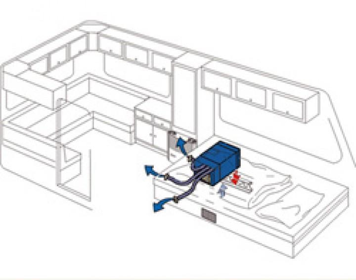 Truma Klimaanlage Saphir comfort