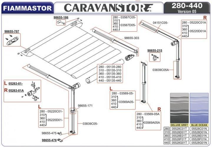 Linke Endseite der Markisenwalze Caravanstore 05