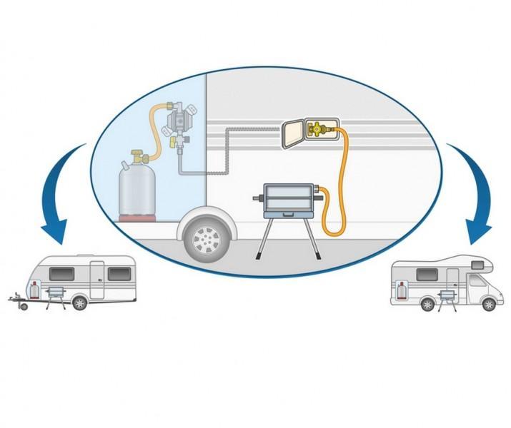 Versorgungsklappe Gas
