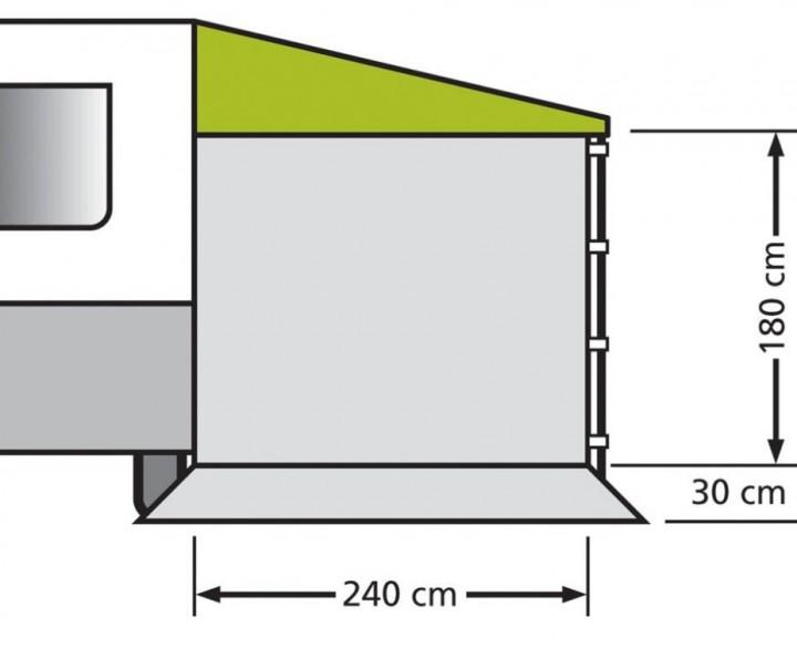 Kombi Seitenwand ohne Fenster für Sonnendächer