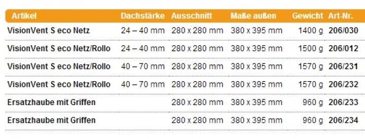MPK VisionVent S eco Dachhaube 28 x 28 cm mit Netz