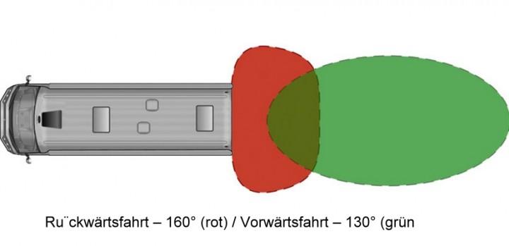 Camos Rückfahrvideosystem MultiView MV-430 Monitor CM-430 4,3 Zoll