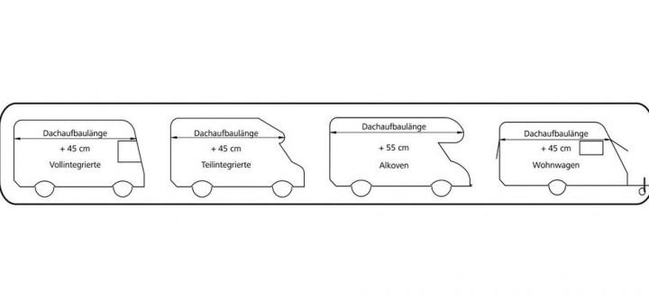 Schutzdach VANprotect für Wohnmobil und Wohnwagen