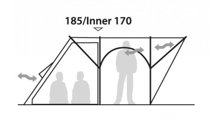 Robens Cabin 3 Personen Zelt Modell 300
