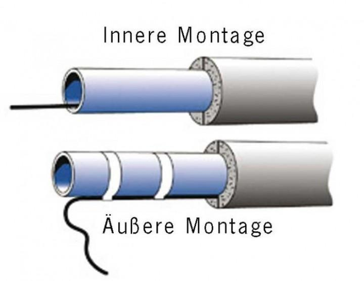 Frostschutzkabel für Leitungen 80 Watt 8 Meter