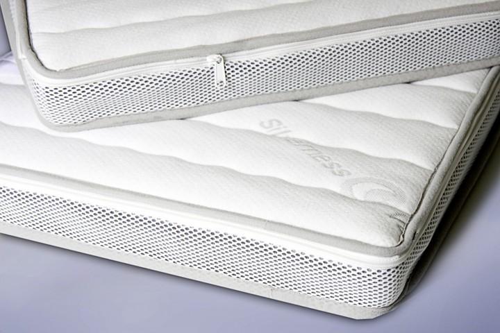 Matratzenauflagen für Wohnmobil und Caravan Multikomfortauflage 91-100 x 210 cm