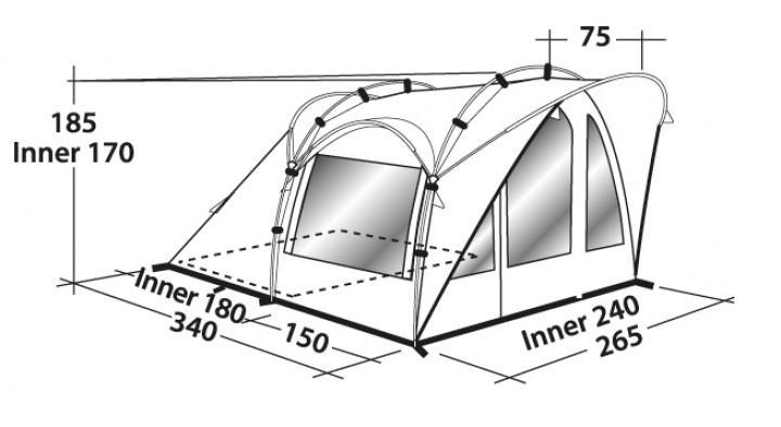 Robens Vista Zelt Modell 300 3 Personen